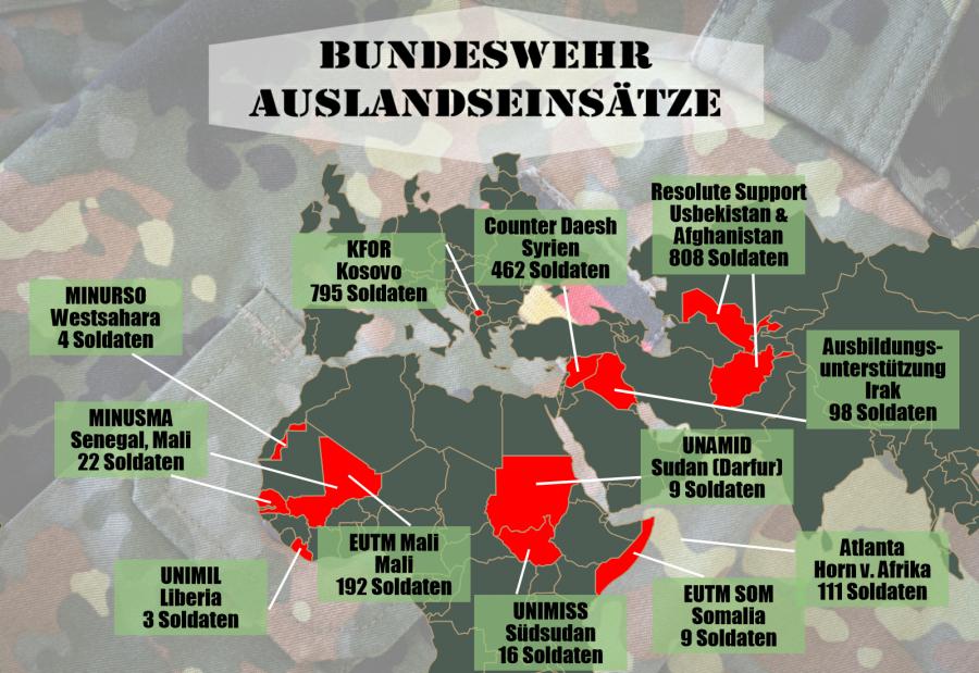 Auslandseinsätze der Bundeswehr