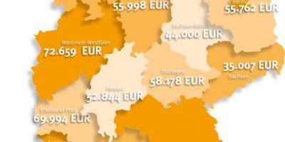 Gehalt Einkauf. Gehaltsreport 2017 Quelle: Kloepfel Group